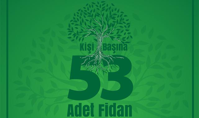 AK Parti Rize Merkez İlçe'den 2385 fidan